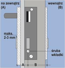 Jak wymierzyć długość wkładki bębenkowej